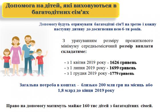 Кабінет Міністрів ухвалив рішення щодо допомоги дітям, які виховуються в багатодітних сім'ях